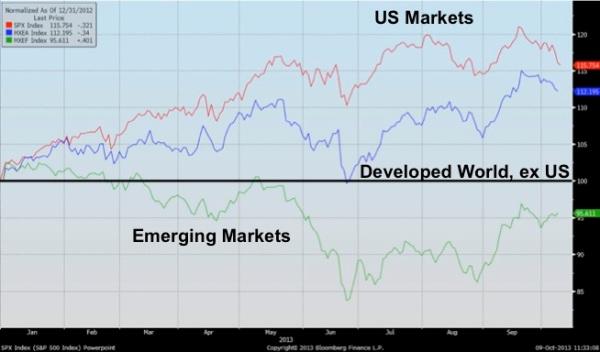 Chart 3 Image