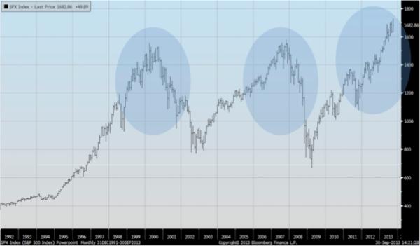 Chart 2 Image