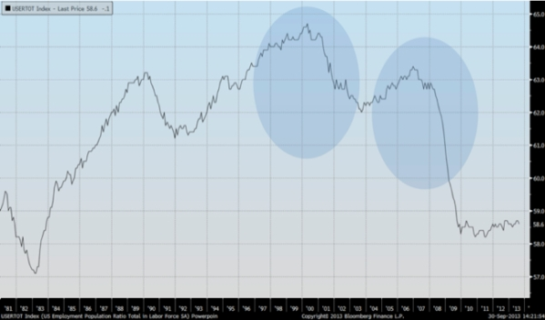 Chart 1 Image